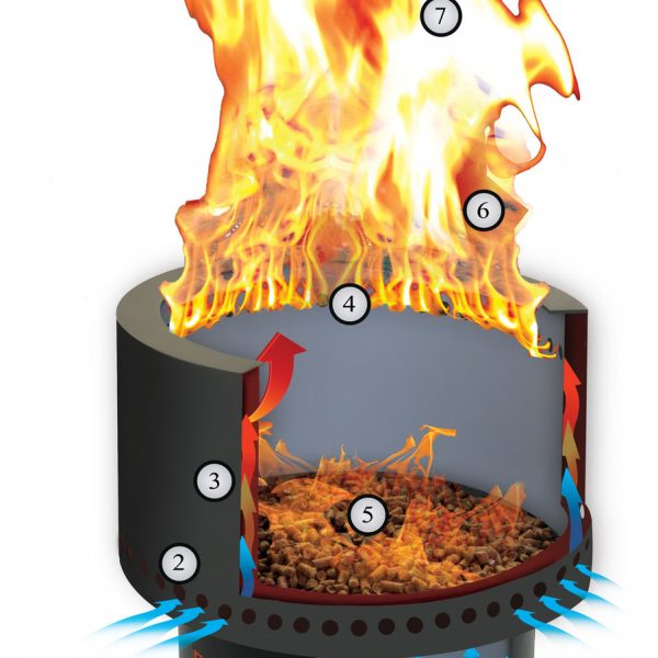 Flame Genie Wood Pellet Fire Pits Next Day Delivery